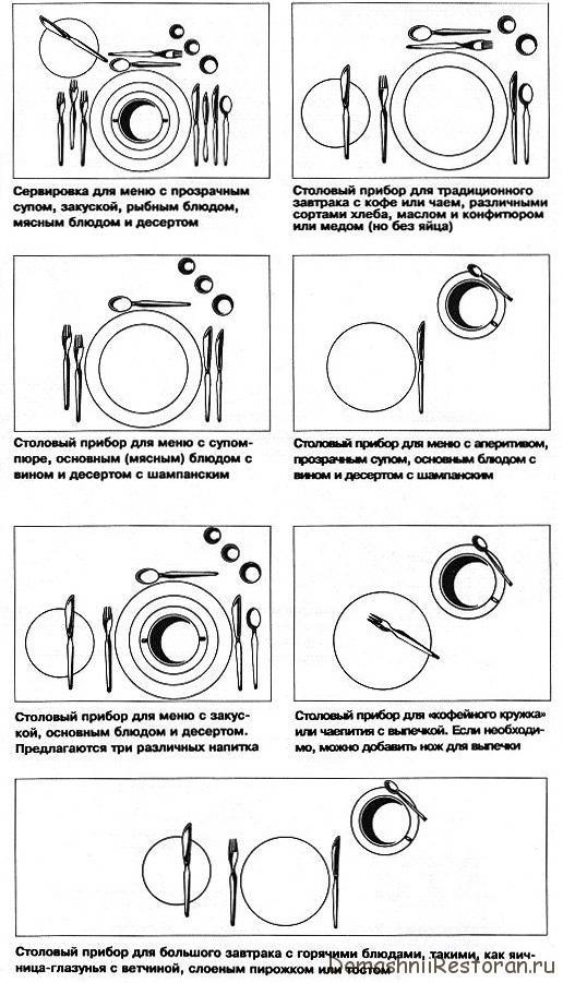 Сервировка для разных видов трапезы