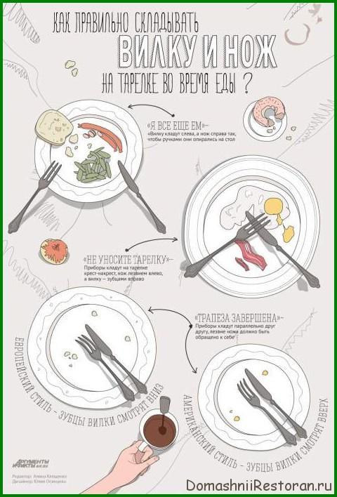 как правильно складывать вилку и нож за столом