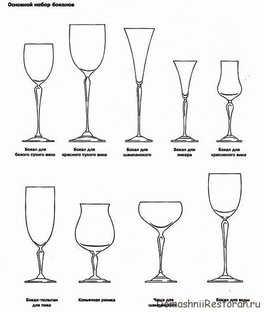основной набор бокалов