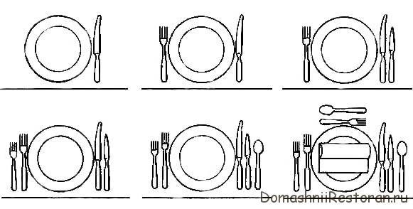 примеры сервировки